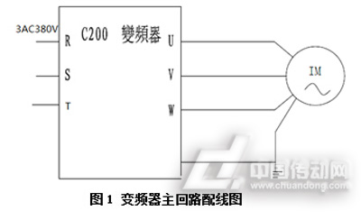 台达c200变频器在雕刻机上的应用