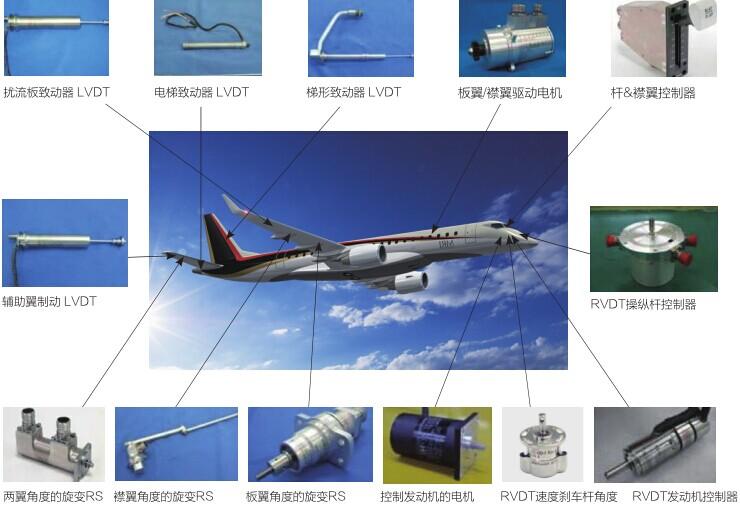 多摩川行业应用--高铁与民用飞机