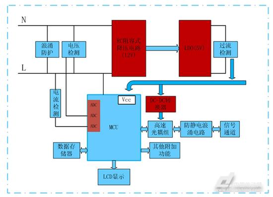 浪涌防护电路,确保电源电路工作的可靠性和稳定性;接着是rc阻容式降压