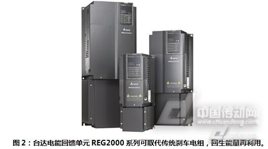 传统的电梯系统采用刹车电阻,将势能转换成热能散发掉,以确保电梯正常