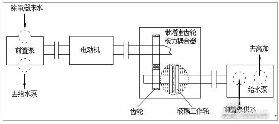 电机连续运行接线示意图