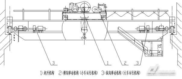 图1桥式起重机结构图