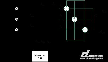 图2电压型有源电力滤波器结构原理图