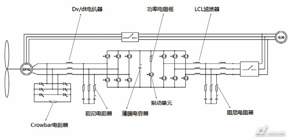 中国传动网 新闻中心 专题报道    正弦波滤波器,rc滤波器,clamping滤