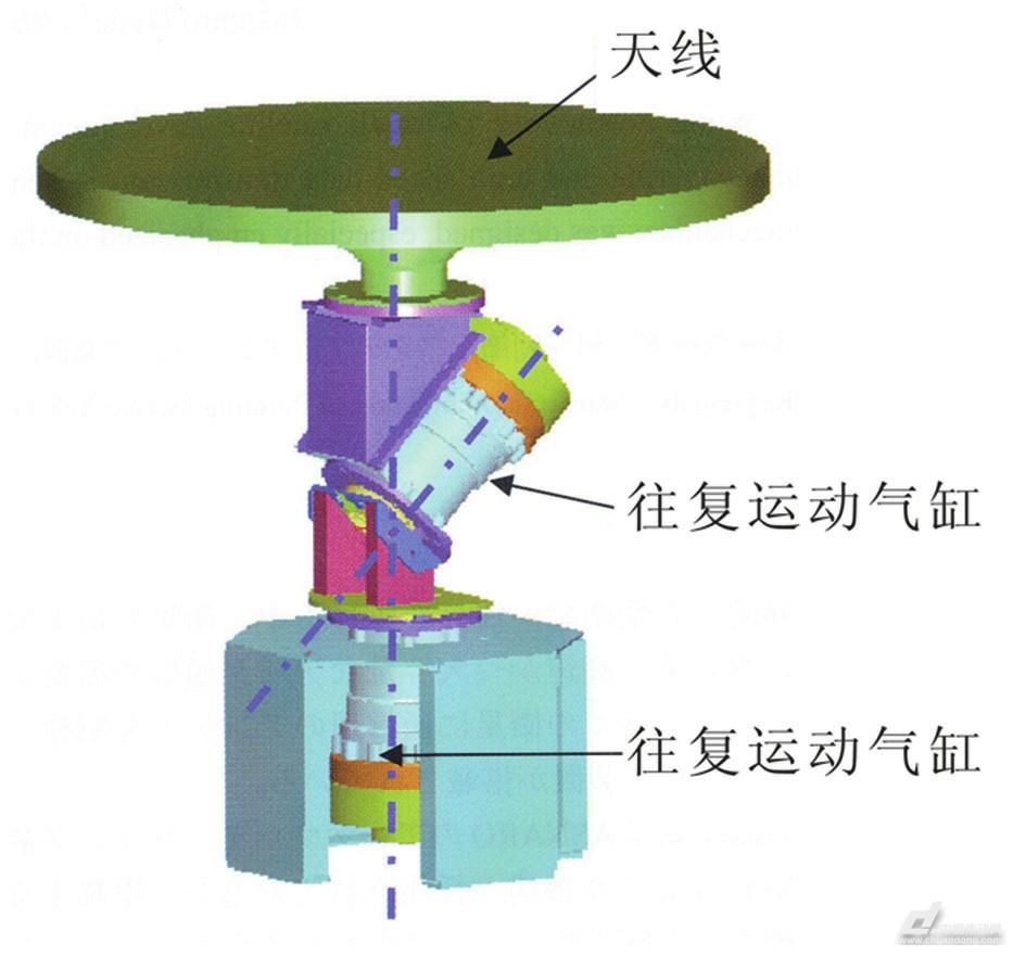 天线指向装置的小型,轻型化研究