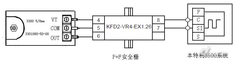 前置器配有安全栅的接线图如下所示.