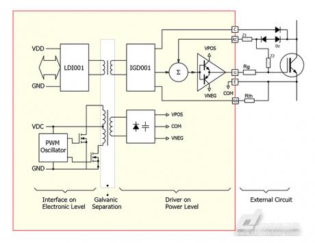 基本电路框图