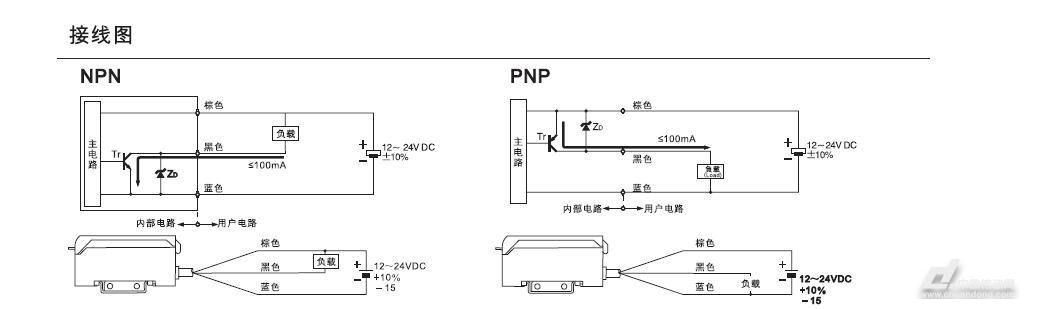 光纤放大器dc-01 东莞道川光纤放大器 传感器厂家