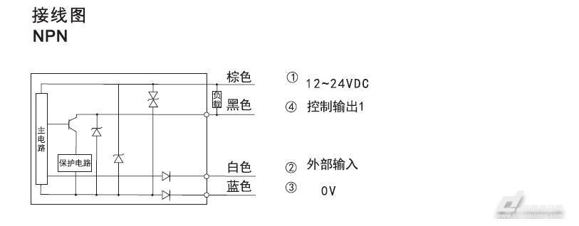 东莞道川传感器科技有限公司(www.dgdcf.com)---源于台湾。是致力于开发和制造光纤管、光纤传感器、光纤放大器、光电开关、接近开关、磁性开关、压力传感器、色标传感器、光幕传感器、激光传感器、聚焦镜、导轨电源等自动控制元件。产品广泛应用于军工、交通、塑胶、冶金、化工、纺织、烟草、食品、印刷、仪器等行业的工业机械设备及自动化生产线,在定位检测、信号传送、自动计数、测速等方面发挥巨大作用。在机械设备及自动化流水线等行业建立了良好的口碑。 我们拥有经验丰富的销售和技术团队,通过服务提升客户价值,不断了解