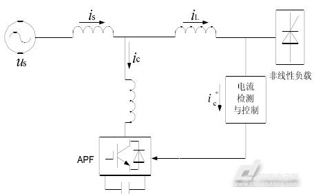 有源电力滤波器的主电路有