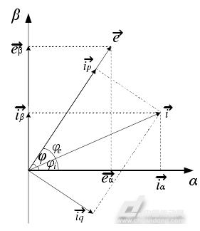电压和电流矢量