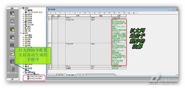 只要把硬件组态正确,以太网模块的ip设置与s7-200以太网向导中配置的