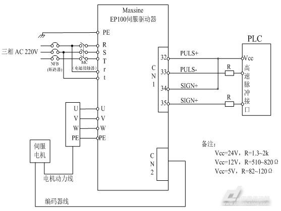 四,系统工作原理及接线说明:   伺服驱动器工作在位置模式,通过接受