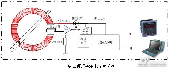金升阳tm系列信号调理模块在闭环霍尔变送器中的应用