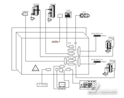 众为兴 adt-dk300a 三轴雕刻机控制系统