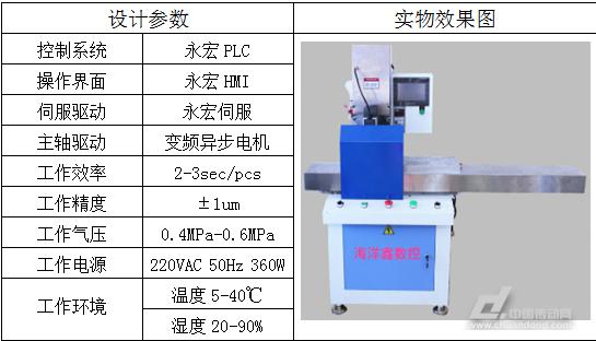 本方案控制系统采用永宏经济型b1系列plc控制器