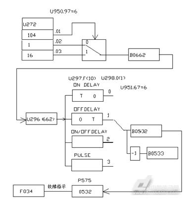 台达vfd变频器在转炉煤气系统的应用