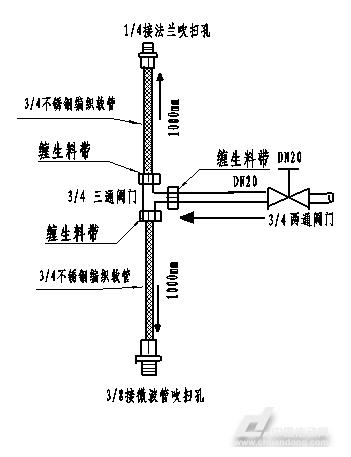 (1)雷达料位供电和信号输出
