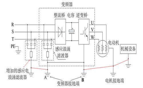 关于变频器控制电机有漏电问题的解决方案