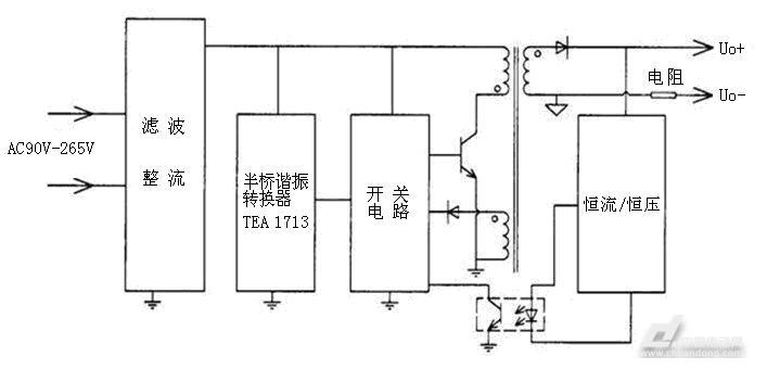 摘要:本文介绍了大功率LED(发光二极管Light-EmittingDiode)照明系统的发展现状及前景,设计了一款带功率因数校正的LED驱动电源,此照明电源采用半桥谐振转换器TEA1713为核心控制器,集成各功能子电路,输入交流电压范围为90~265V,可以驱动负载电压为33V、负载电流为1.8~2.