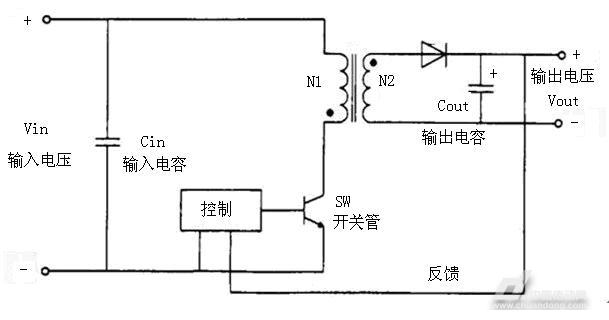 图2反激式变换器电路