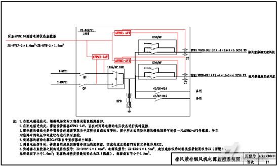 4.2.2三相电源监控模块  图4三相电源监控模块 功能 实时监测一路三相交流电压/电流、或两路三相电压; 具有过压、欠压、缺相、错相、过流(仅限具有电流检测产品)报警; 提供一路或两路(仅限监控两路三相交流电压产品)开关量输入功能,可监测开关状态; 提供一路继电器输出,可连接报警控制回路; 具有事件存储功能,报警器能够记录报警发生的时间、类型、参数,根据报警记录可以分析现场情况,为消除故障提供依据; 采用现场总线通讯技术,上位机管理软件可以时刻监控现场的运行情况,及时发现报警信息。通过RS48