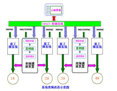 vlt2800变频器控制端子接线图