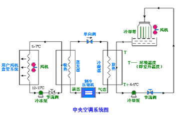 j−4t)方案:工频/变频切换控制,稳定可靠,外围部件少,安装简便
