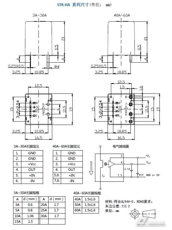 希磁科技产品: 100%高低温测试; 100%产品全程可追溯(有唯一序列号) 产品优势: 1. 精度高; 2. 插入损耗低; 3. 体积小、节约空间; 4. 一种设计可推广至宽电流范围; 5. 抗外界干扰能力强; 6. 绝缘隔离性能强; 7. 温度系数低; 产品特性: 1. TMR隧道磁阻; 2. 采用开环原理; 3.