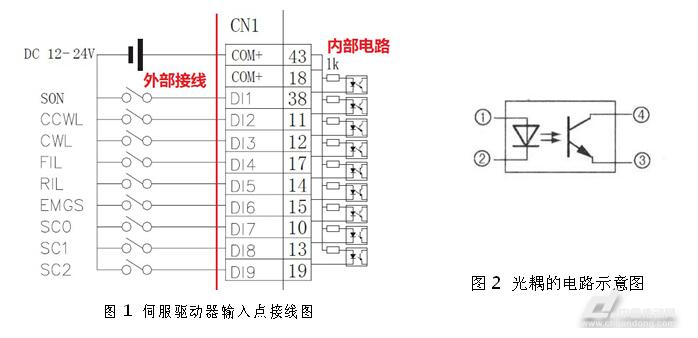 右边是驱动器内部电路结构