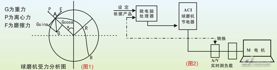 电路 电路图 电子 原理图 916_232