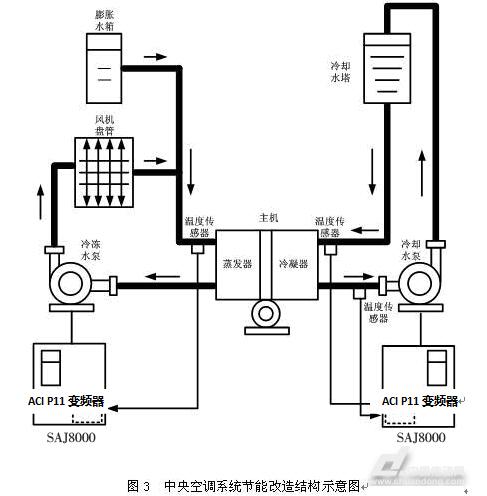 电路 电路图 电子 户型 户型图 平面图 原理图 487_496