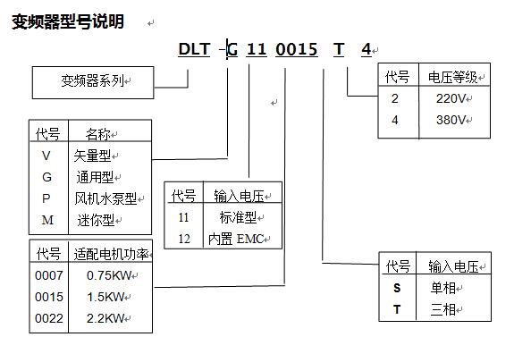 珠峰dlt-m11迷你型变频器