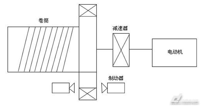 三相数位式功率碉节器接线图