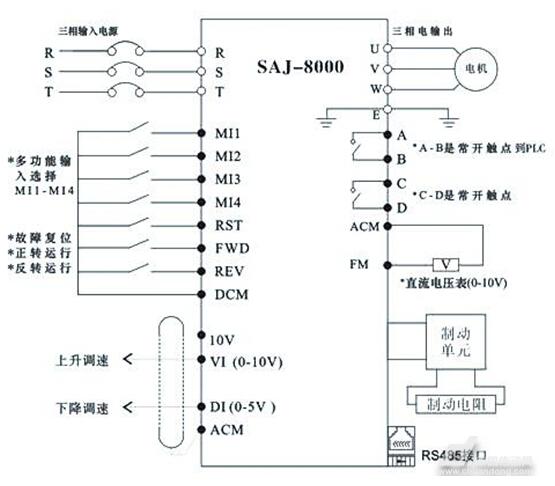 考虑到绕线式电动机比鼠笼式电动机的力矩大,且过载能力强,所以仍用原来的4极55kW绕线式电机,在用变频器驱动时需将转子三根引出线短接。提升机在运行过程中,井下和井口必须用信号进行联络,信号未经确认,提升机不能运行。为显示运行时矿车的位置,使用E6B2-CW6Z 40P旋转编码器,即电机旋转1圈旋转编码器产生40个脉冲,这样每两个脉冲对应车厢走过的距离为1200×π/(24×40)=3.