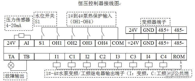 珠峰aci变频器在恒压供水中的应用