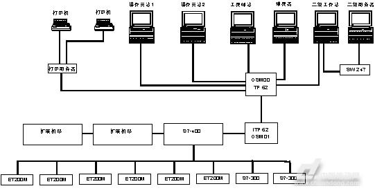 炼钢厂rh真空装置控制系统实践与设计15ad绘制软件pcb图片