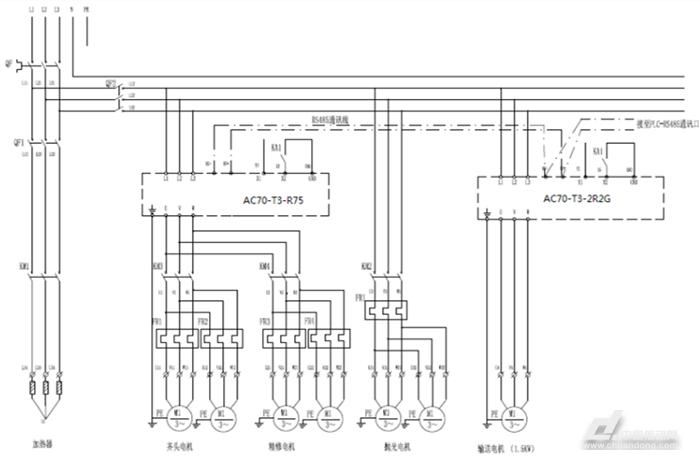 二、封边机种类 封边机按机型功能可以分为标准配置型:只具备齐头,修边,刮边,抛光这四个主要单元。客户定制型,客户可根据自己的实际情况增加双修,开槽,仿形等工位。目前木工行业中封边机按控制方式分主要有手动直曲线封边机和全自动直线封边机两种。 三、伟创自动化产品在封边机上的解决方案 本解决方案主要选用伟创公司的VE124PLC,VI10系统触摸屏以及AC70系列变频器。利用感应器检知工件工位从而完成封边机的输送-->涂胶-->切断-->前后齐头-->上下修边-->上下精修--&g