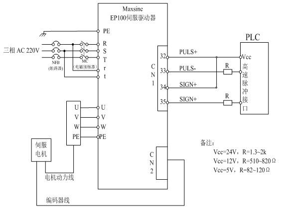 1756-dh485  1756-dh485 系统工作原理及接线说明: 伺服驱动器接受plc