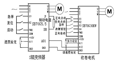 張力控制變頻器原理接線圖