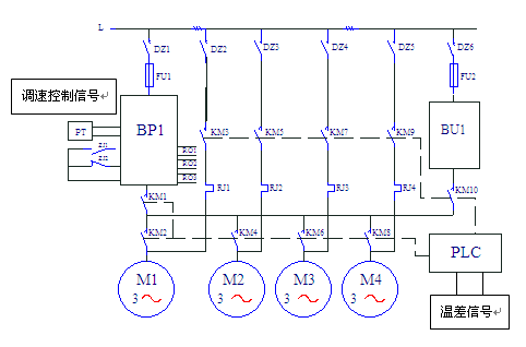循环泵的节能 循环泵变频调速后,所有的阀门开度最大,系统的