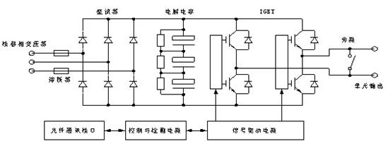 星型降压转换主电源电路图