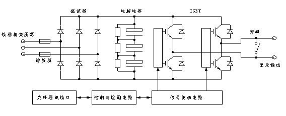 希望森兰sbh系列高压变频器在独山自来水厂中的应用