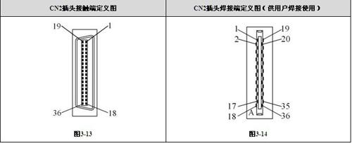 伺服驱动器输入/输出控制信号接口cn2