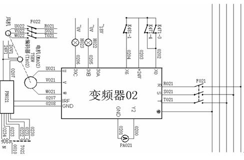 希望森兰sb70变频器在造纸机传动系统中的应用