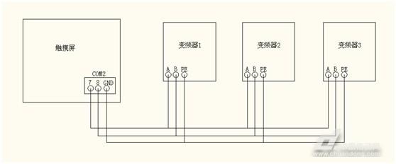 """系统要求 通过一台昆仑通态的触摸屏同时控制三台易能EDS1000系列变频器,要求触摸屏画面上可以控制每台变频器的正转/反转/点动/停止,改变频率,显示运行频率,输出电压,电机转速; MCGS TPC7062KD触摸屏的COM2支持标准MODBUS RTU协议,其端口引脚的定义如下:  触摸屏与变频器接线  触摸屏设置,选择通用串口,建立三个MDBUS RTU子站;  参数设置 设置通用串口,波特率9600,1-8-1,无校验,此参数要与变频器的通讯参数一致;  设备编辑窗口中""""设备地址&rdq"""