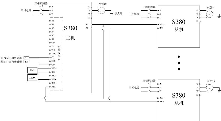 引言 无负压恒压供水方式是在恒压供水设备上发展起来的,利用原有自来水管网压力进行高效节能供水的一种二次加压方式。因此,其对系统的自动化控制水平及稳定性提出了更高要求。本文拟介绍一种基于四方S380无负压恒压供水专用变频器的系统控制方案,系统包含了无负压恒压供水控制器单元和变频驱动单元,可配置灵活最多6台水泵供水控制,操作简单,供水压力稳定,具有极高的自动化程度及可靠性。还可组成具有无线远程和现场双通道监控的便捷、高效的监控系统。 一、工艺介绍 无负压恒压供水系统主要由无负压调节罐、加压水泵、隔膜膨胀罐、智