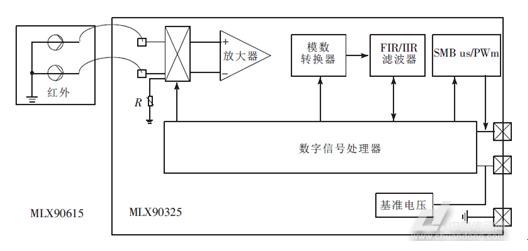mlx90360电路图