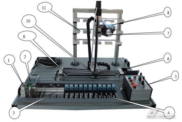 摘 要:本文以较为典型的巷道堆垛式立体车库为研究对象,综合考虑立体车库制造成本和运行效率的双重因素,采用了先进的可编程控制器控制,运用西门子公司的编程软件编制了升降横移式立体车库控制系统的程序,并经调试、运行,证明采用PLC作为控制系统简单易行。 关键词:S7-200;立体车库;模型 1、前言 停车问题是城市在发展过程中出现的静态交通(车辆停放状态)问题,静态交通是相对于动态交通(车辆行驶状态)而存在的一种交通形态,二者相互联系,互相影响,停车设施是城市静态交通的主要内容,随着城市的不断发展,各种车辆的不