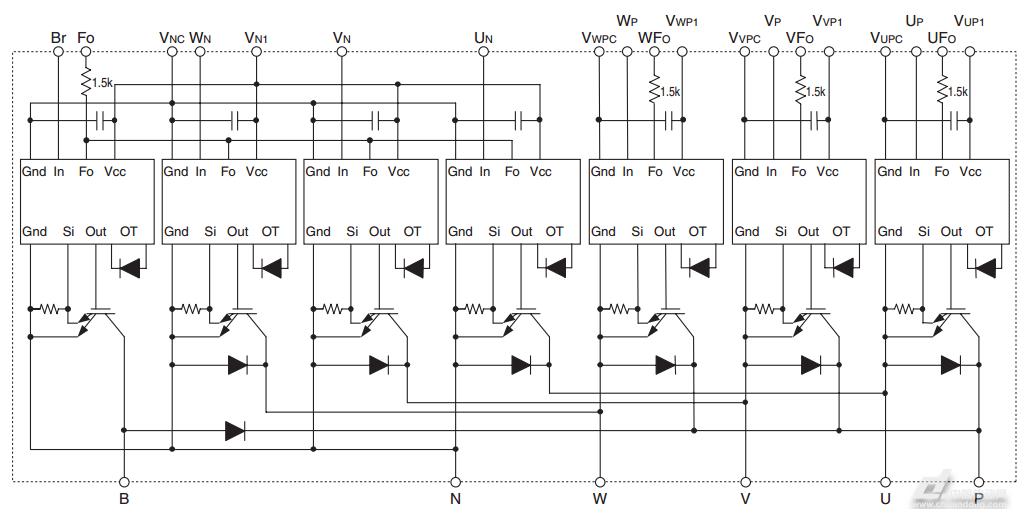 摘要:本文主要介绍了使用IPM模块PM25RL1A120完成2.2Kw通用变频器的设计, 重点阐述了变频器的主回路、IGBT驱动和故障处理电路、开关电源的设计。采用该方案设计完成的变频器,具有结构紧凑,体积小巧,谐波成分低,可靠性高等优点,满足市场上三相异步电机的控制需要。 关键字:PM25RL1A120;变频器;主回路;开关电源 1、 序言 随着电力电子、计算机等科学技术的飞速发展,变频器越来越得到人们的广泛关注,不断用于电力、冶金、纺织、钢铁、起重、印刷等行业,并成为节能,提高生产效率,提高产品质量,